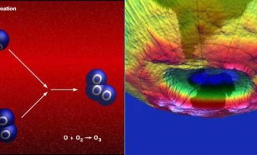 Ozono stratosferico a rapporto