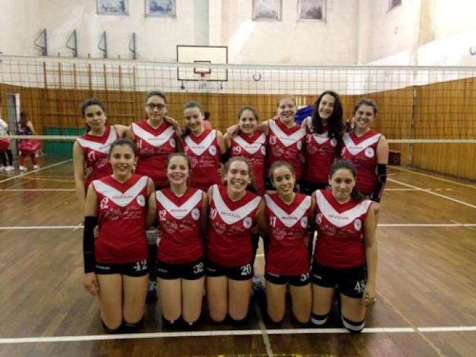 Usd Rosavolley Velletri- San Paolo Ostiense 3-1