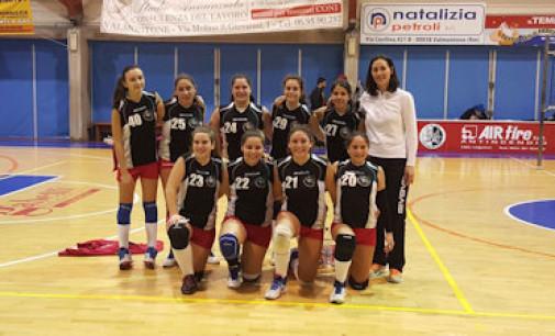 Pallavolo campionato under 14 provinciale femminile