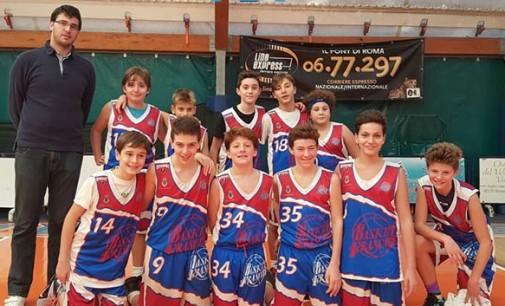 Basket Frascati, l'Under 13 maschile di Simone Spizzichini promette benissimo