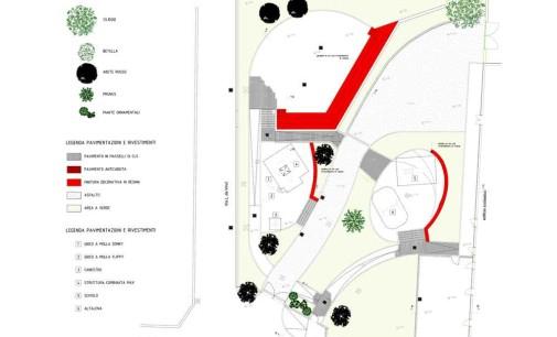 Rocca Priora: presentazione progetto di riqualificazione parco dell'I.C. Duilio Cambellotti
