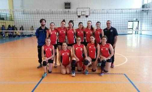 Polisportiva Borghesiana volley, l'Under 16 seconda al Trofeo Roma: coach Sarnataro soddisfatto