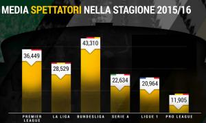 SB5-Italia-Agosto-2016-Controluce