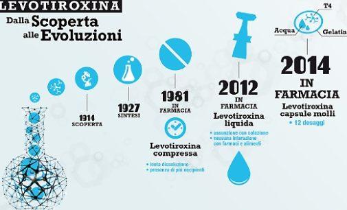 Approvata l'immissione in commercio della forma liquida della Levotiroxina di Ibsa