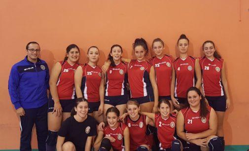 Polisportiva Borghesiana volley, Sarnataro: «L'Under 16 cresce dal punto di vista del gioco»