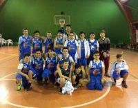Ssd Colonna (basket), Ranelletti: «Under 13, luci e ombre nella vittoria con l'Algida Basket»