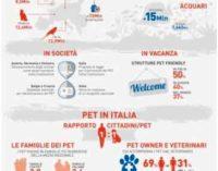 60 milioni, gli animali d'affezione nelle famiglie degli italiani