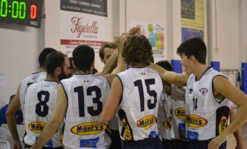 """San Nilo Grottaferrata (basket), la serie C Silver fa l'impresa e guadagna di prepotenza la """"bella"""""""