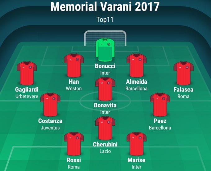 Memorial Varani, la top 11 della terza edizione