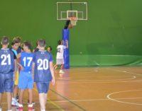 Ssd Colonna (basket): si riparte dalla Promozione, dall'Under 14 e da un gruppetto di mini basket