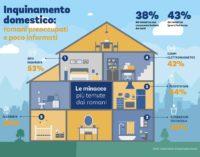 Inquinamento domestico, romani preoccupati e poco informati
