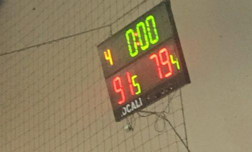 Basket: serie B; la Virtus Valmontone supera l'esame Luiss Roma