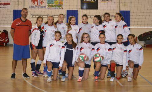 S. Nilo Grottaferrata (volley), Lauri e l'Under 16 Elite: «Le ragazze lavorano tanto e crescono»