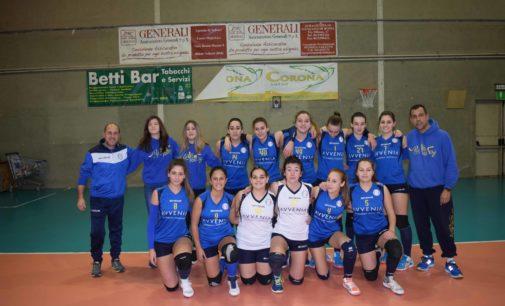 Pallavolo- Campionato terza divisione femminile seconda giornata