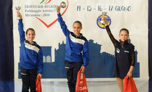 Asd Frascati Skating Club, show al Trofeo delle Regioni: Bizzarri prima e Romagnoli seconda