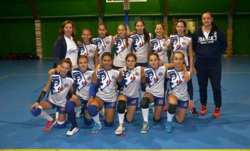 Volley Club Frascati, Granati sull'ottimo inizio dell'U14 Elite: «Gruppo che è come una famiglia»
