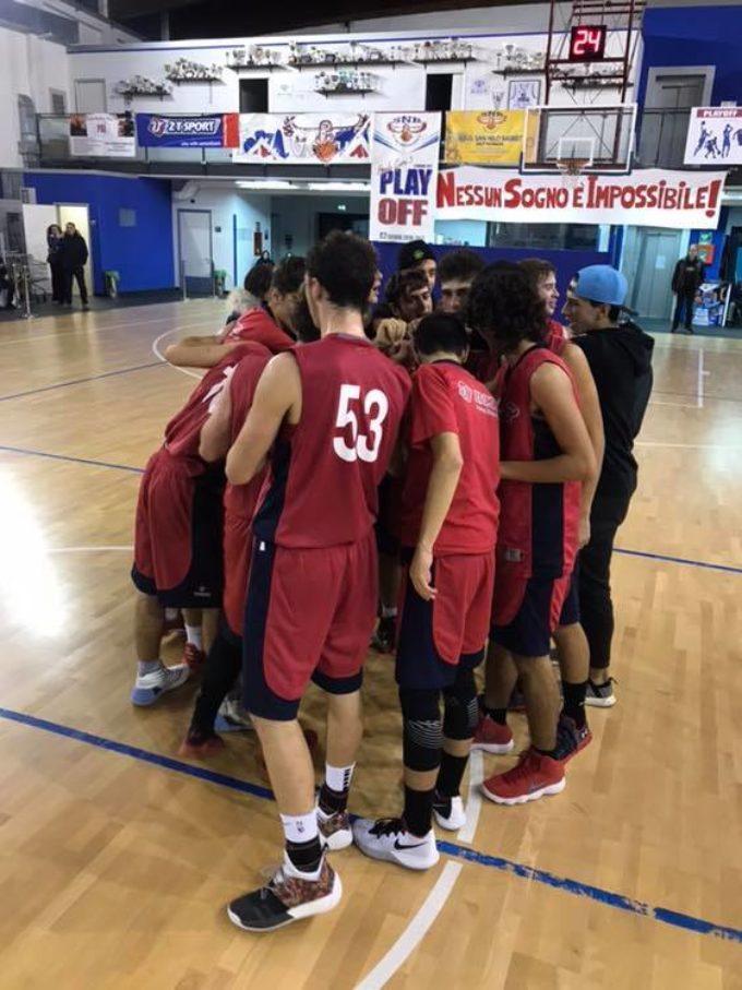 San Nilo Grottaferrata (basket), Matteo Catanzani: «Un ottimo inizio per le nostre giovanili»