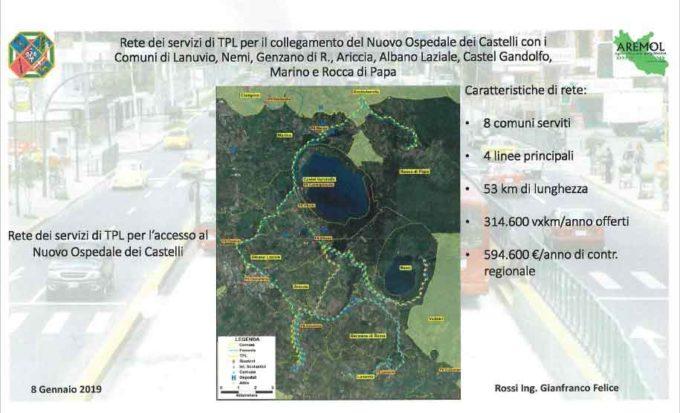 Albano Laziale: potenziamento Trasporto Pubblico Locale verso il Nuovo Ospedale dei Castelli