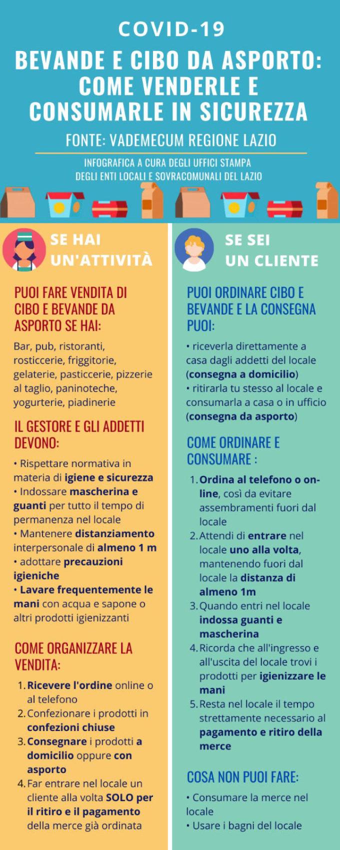 Fase 2 a Pomezia, il Sindaco firma l'ordinanza con le nuove misure in vigore dal 4 al 17 maggio