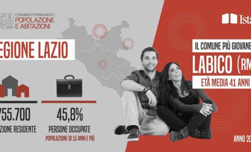 Labico (Rm): Istat: Labico è il Comune più giovane della Regione Lazio!