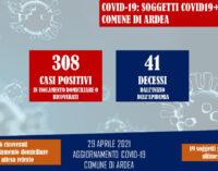 AGGIORNAMENTO COVID19 COMUNE DI ARDEA 29 APRILE 2021