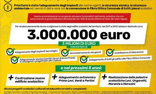 Volantoni gialli in distribuzione da ben analizzare le iniziative innovative intraprese dal 2016 a Marino
