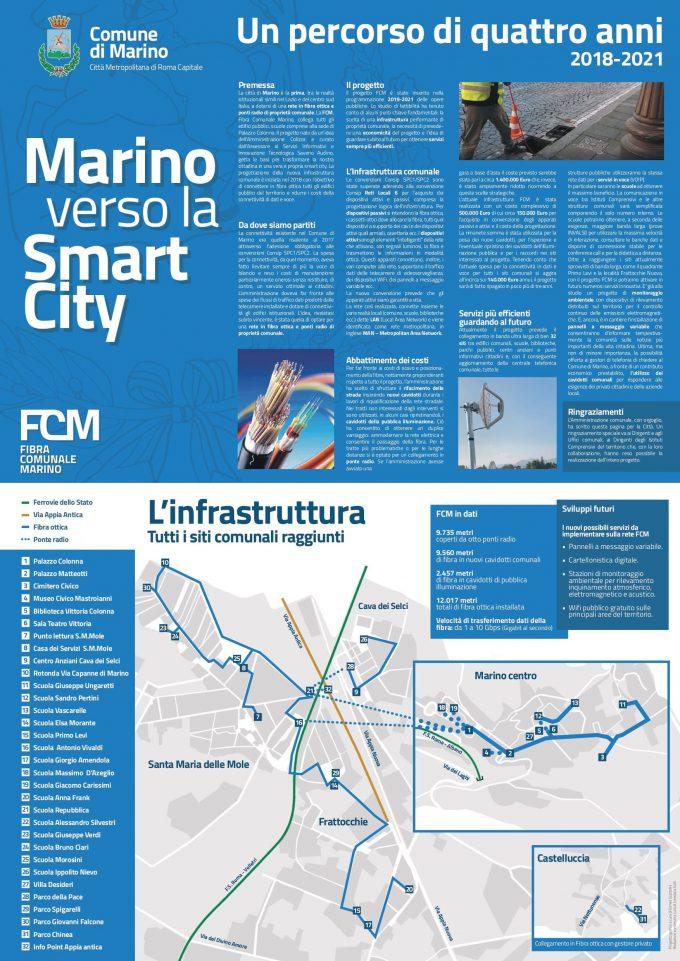 MARINO VERSO LA SMART CITY